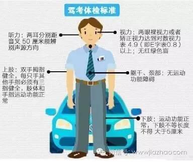 你能考驾照吗?学车报名必须具备的条件,不看后悔!插图(1)