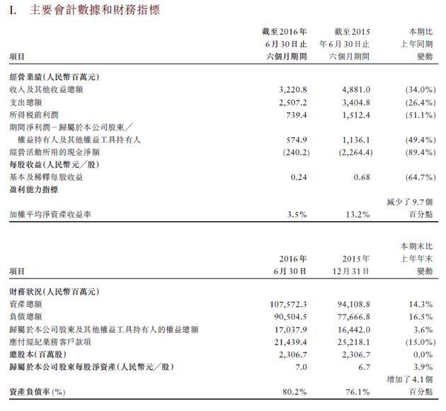 牛股宝中投证券,中金167亿并购中投证券背后:贵族投行失落10年后如何崛起?