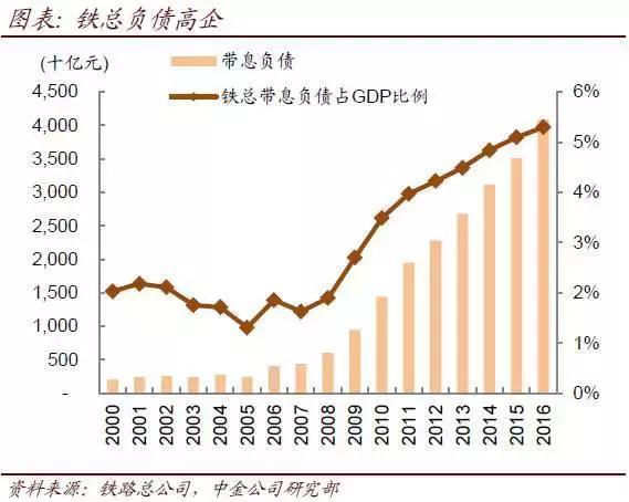 中国铁路总公司受益股票,铁路混改再迎重磅利好,这3只龙头股迎来布局良机!