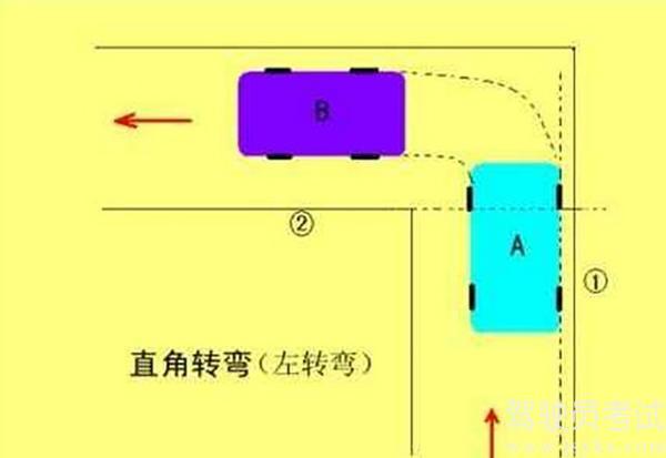 科目二考试技巧详解,助你顺利通过科目二!插图(3)