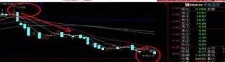 股市棋盘是什么意思,A股市场的盘口语言数字:11,22,33,44,55,看透就是高手中的高高手