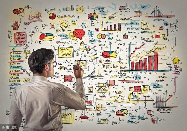 提高学习效率重在方法,高中历史选修部分思维导图来了