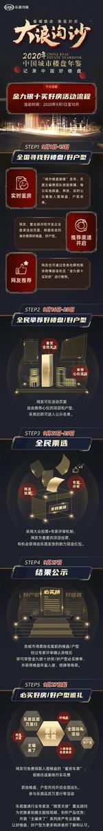 重磅!全国百城共寻好楼盘好户型,河南省域12城联动寻好房插图3