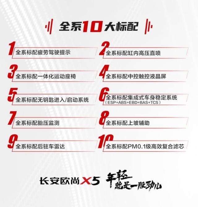 多款热门新车扎堆,新晋选手长安欧尚X5当真是10万最快的车?插图11