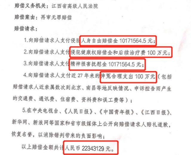 2234万余元!张玉环正式申请国家赔偿 并要求江西高院公开道歉www.smxdc.net