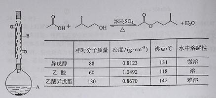 高中化学选修5——有机化学综合实验探究