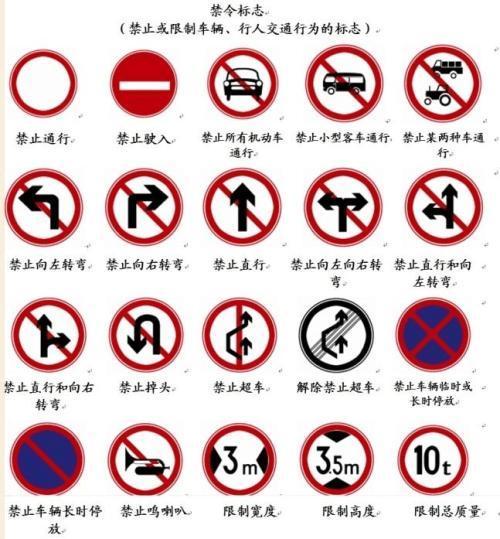 考驾照:科目一理论知识太多记不住,记住这些图片标识会事半功倍插图