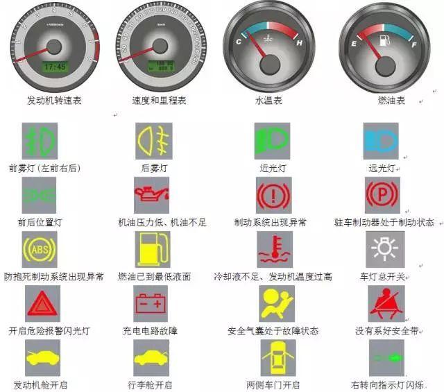 考驾照:科目一理论知识太多记不住,记住这些图片标识会事半功倍插图(6)
