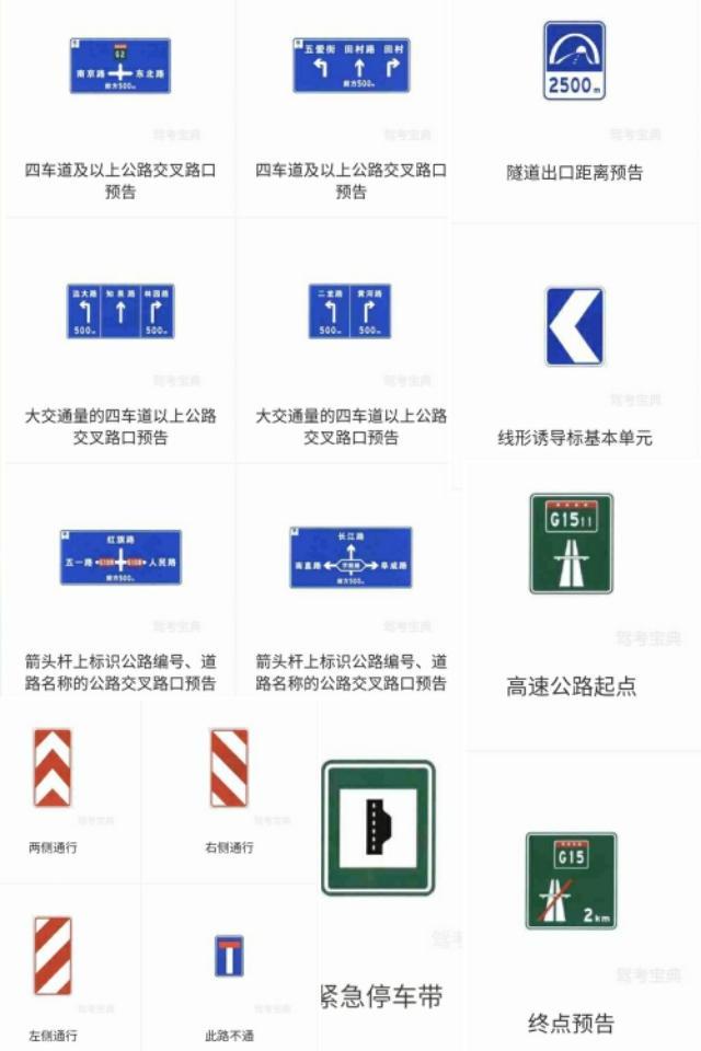 驾照科目一考试内容总结,满分轻松拿,图片部分插图(4)