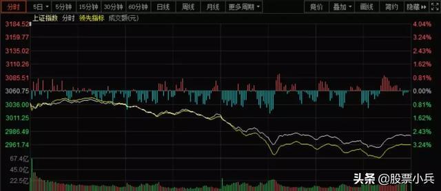 节日股市大盘,股市大利空来袭,明日大盘会大跌?