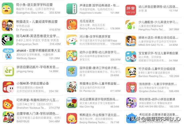 8款热门大语文启蒙app评测,看完瞬间明白娃怎样学习大语文了插图