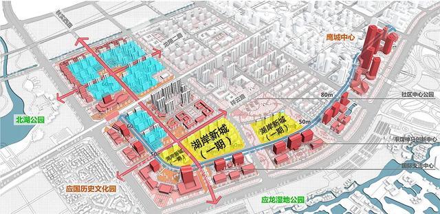 """新城区""""平绿""""地块新动向:这3宗地项目名、修建性详规确定插图2"""