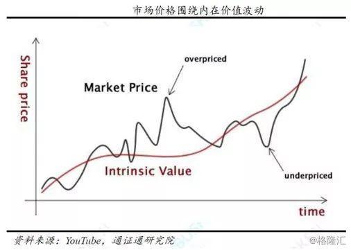 历年a股大盘实时,以史为鉴:深度回顾中国股市历史