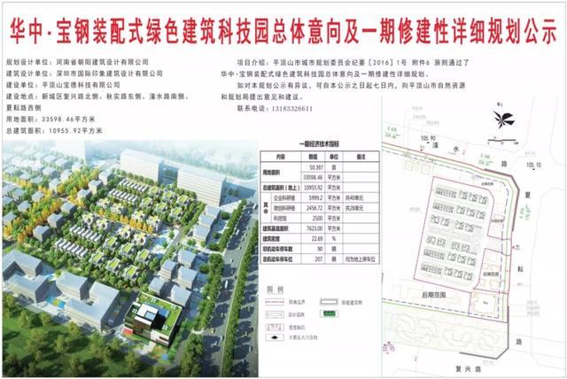 未来的绿色建筑落地鹰城!平顶山这座科技园一期规划公示插图