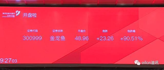 金龙鱼上市首日:股价大涨翻倍,总市值突破3000亿