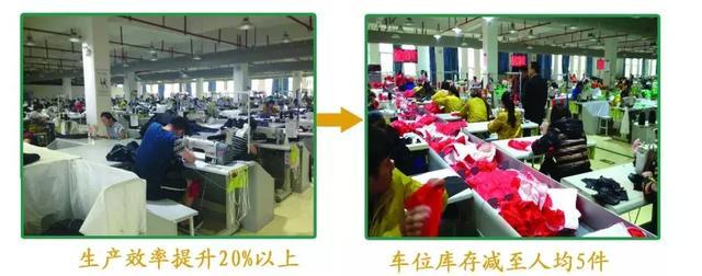 服装厂长的烦恼:款多量少如何快速排产上线?