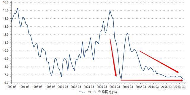 2007年股市走势图与2015,12张图告诉:上证当前历史位置和中长期的走势