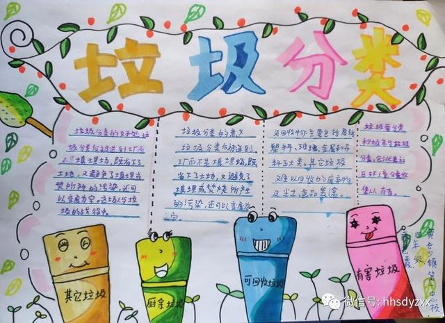 【垃圾分类】黄合少镇第一中心校垃圾分类主题小报优秀作品展  第2张