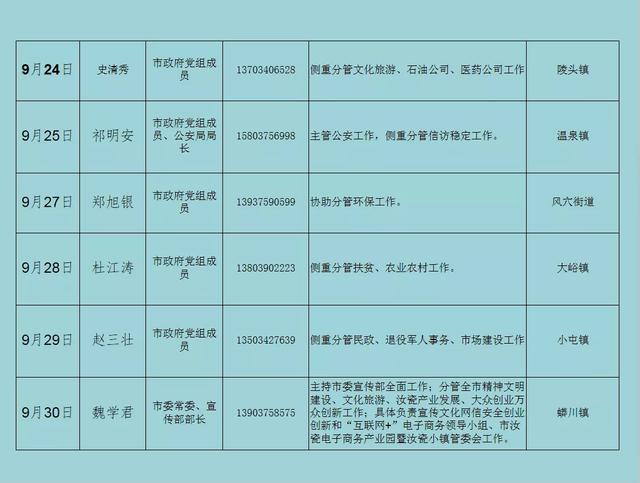 汝州9月份指导接访安排表宣布插图4
