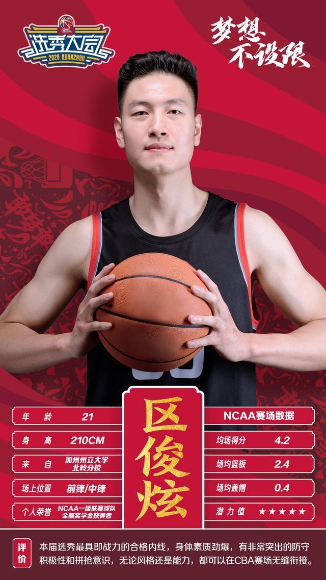 CBA选秀大会 区俊炫当选状元 19人中选创新高www.smxdc.net