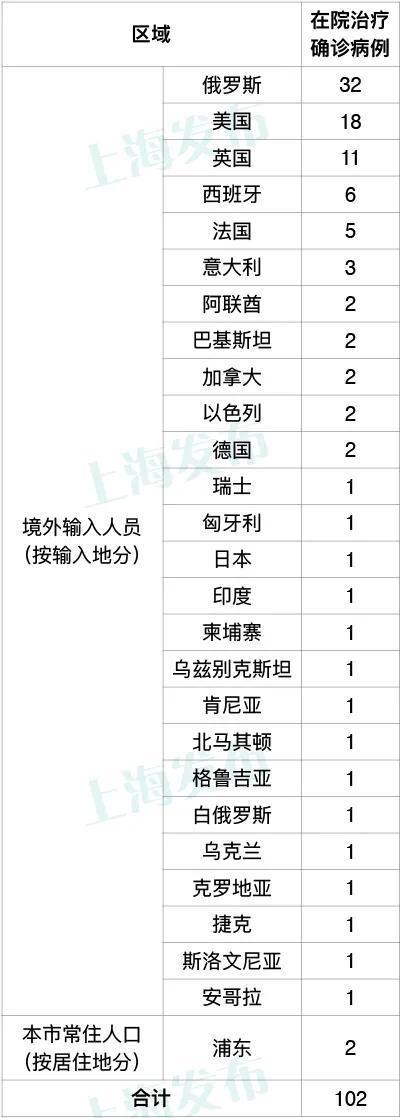 12月22日·上海要闻及抗击肺炎快报插图