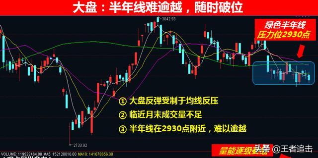 中国股票分红最高,这些公司分红超过600亿,都是好公司