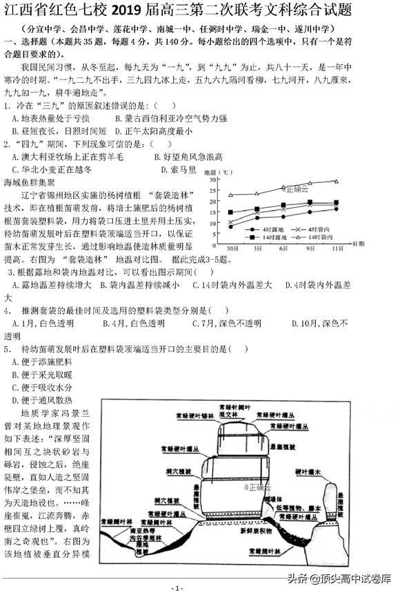 2019江西省红色七校高三第二次联考地理试题及答案