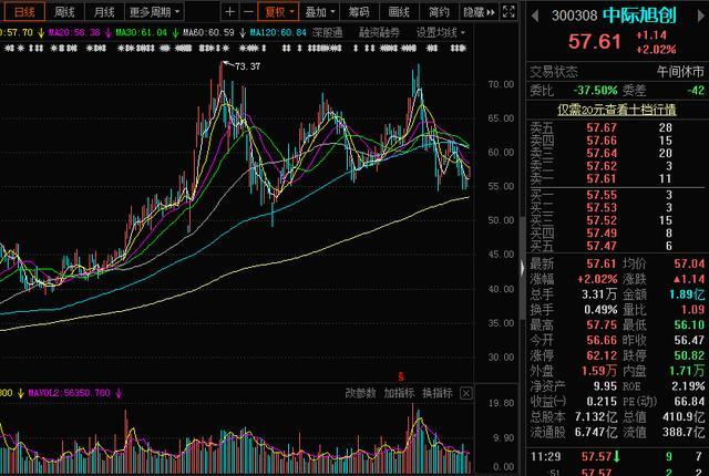 银行股大涨的原因找到了!(附本周策略)-今日股票_股票分析_股票吧