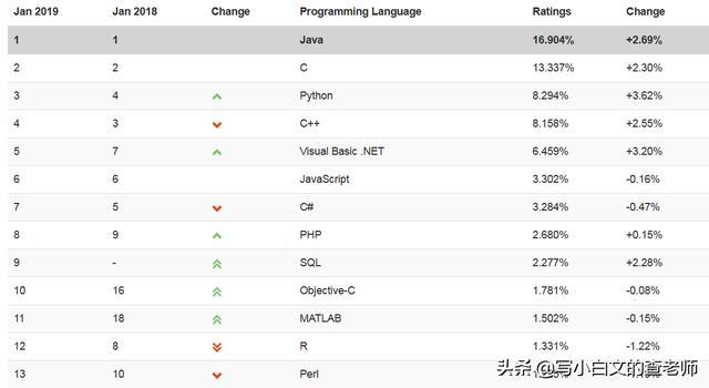 Java语法 | Java概述插图(7)