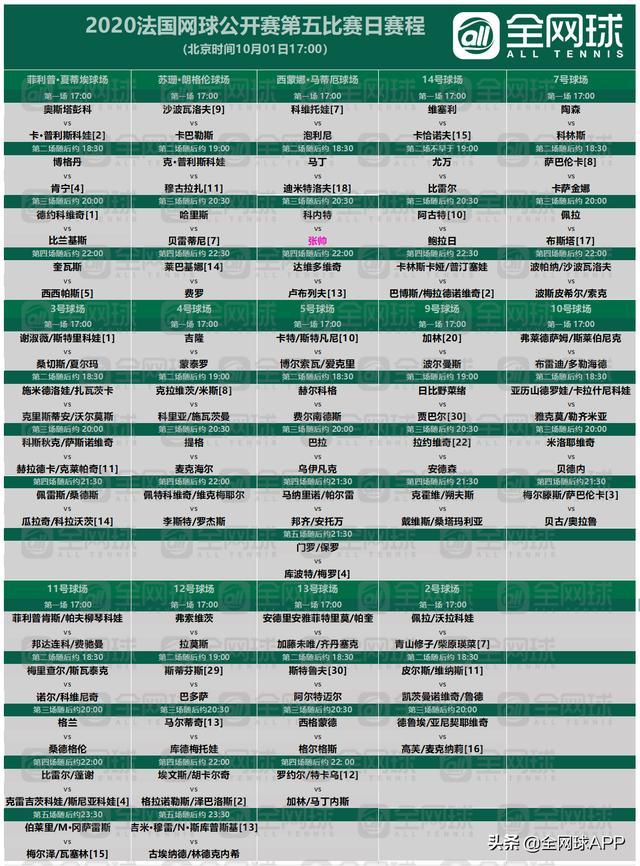 赛程|2020法网第五比赛日:张帅出战女单次轮-第2张
