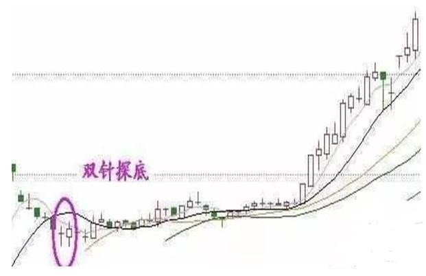 甄别牛股之力道和势道,一位超级牛散的肺腑独白:背熟五大牛股形态,任何一支股票都能赚!