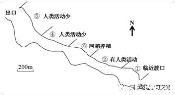 「名校名卷」广东省2020届高三暨高二期末检测训练(二)文综地理「解析」