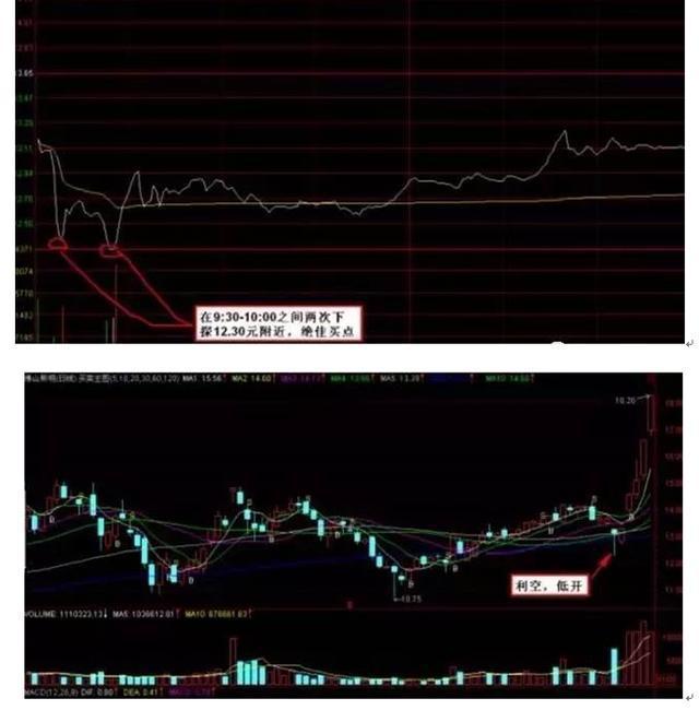 股市高手每天收益多少,一位75岁民间炒股高手首次分享:悟透日内波段交易规律,每年盈利200%,仅分享一次,速度收藏