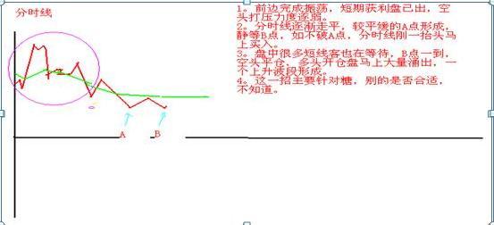 """什么是股票三重顶图,国内""""分时图""""第一人,玩转股市的奥秘竟在于这10张图,悟透知晓股价涨跌,写给1.8亿股民"""