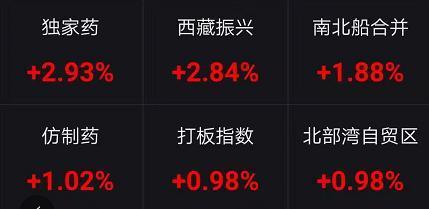 2019年8月15日股市下跌原因,大奇迹日?欧美暴跌5万亿 中国股市挺住了:H股500点大逆转