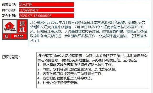江苏省发布长江南京段洪水红色预警 长江南京站水位破历史最高值