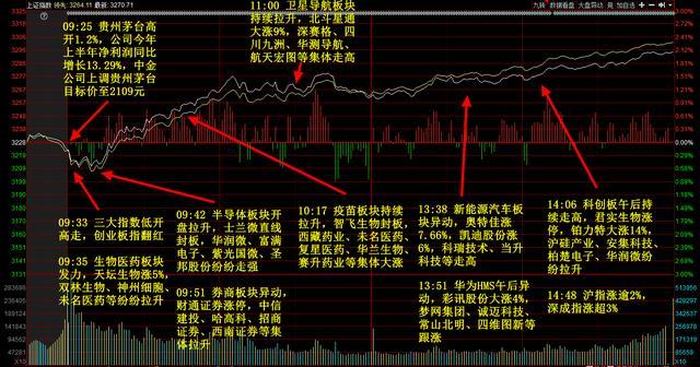 选股宝晚报-今日股票_股票分析_股票吧