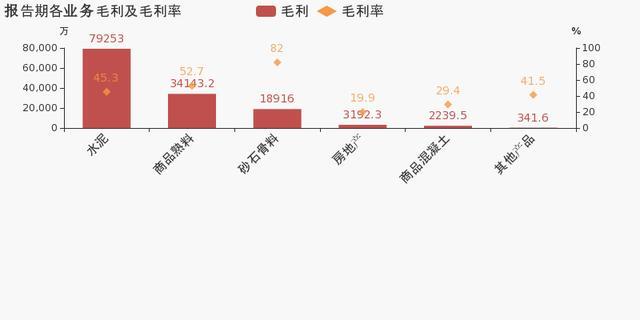上峰水泥:2020上半年归母净利润同比增长6.2%,约为10.1亿元-今日股票_股票分析_股票吧