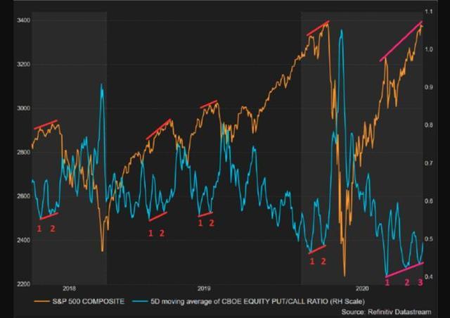警报拉响!标普500指数或将暴跌-今日股票_股票分析_股票吧