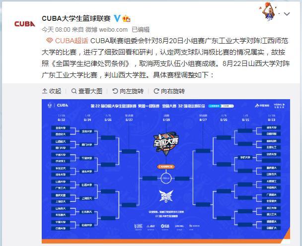 CUBA大丑闻,为避强敌消极比赛!广东工业大学被剥夺参赛资格www.smxdc.net
