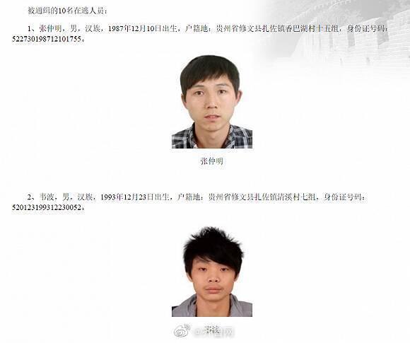 公安部发布A级通缉令 公开通缉10名重大文物犯罪在逃犯人员www.smxdc.net
