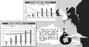 雪松系528亿债务压顶 还欠税局35.4亿税款