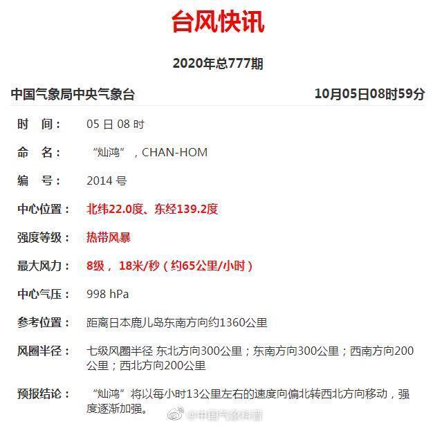 """今年第14号台风""""灿鸿""""生成【www.smxdc.net】"""