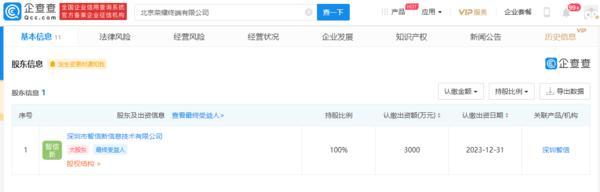 荣耀终端有限公司正式成立 注册资本达3000万人民币