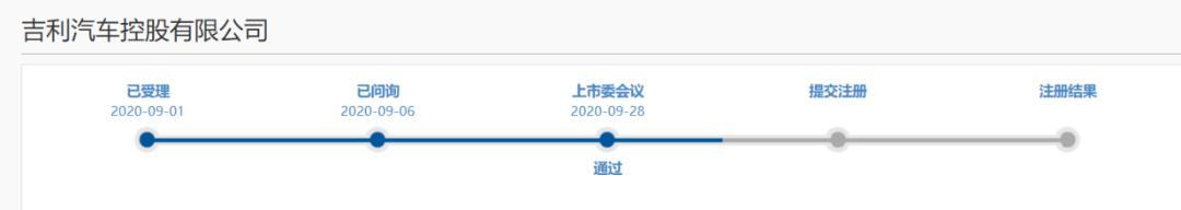 """""""中国最大汽车集团""""传来大消息!或将重启合并谈判"""