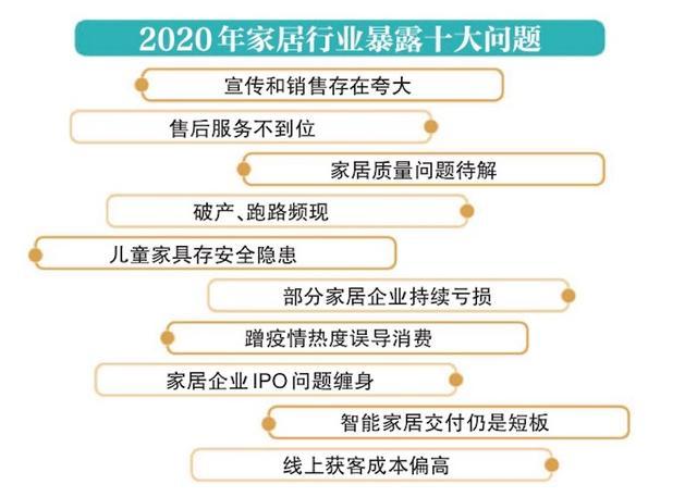 中国家居舆情报告披露今年家居十大热词、行业十大热点事件插图3