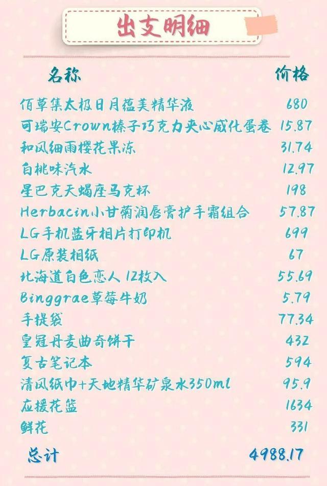 """""""粉头可在北京买几套房!""""何炅收粉丝礼物上热搜,明星应援产业链令人瞠目插图7"""