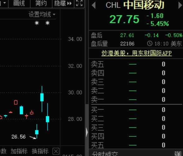 一周三变,三家中国电信网公司再被公布摘牌