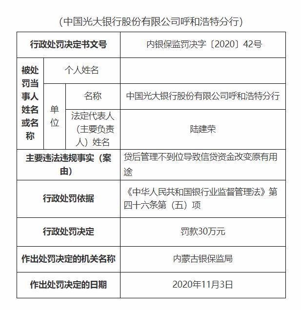 内蒙古自治区银保监局行政许可信息公示表