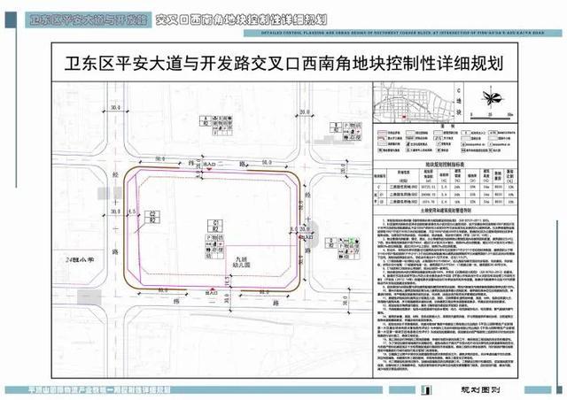 卫东区4宗地块规划出炉,未来这里将建临水小高层还有商业街插图4